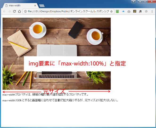 レスポンシブWebデザイン 画像 width:100%
