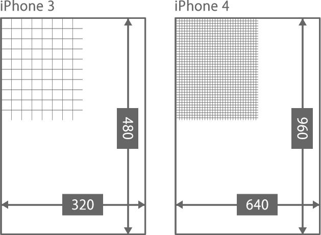 スマートフォンで画像がぼやける デバイスの画像解像度