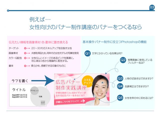 Photoshop広告バナー制作実践講座 第6日目