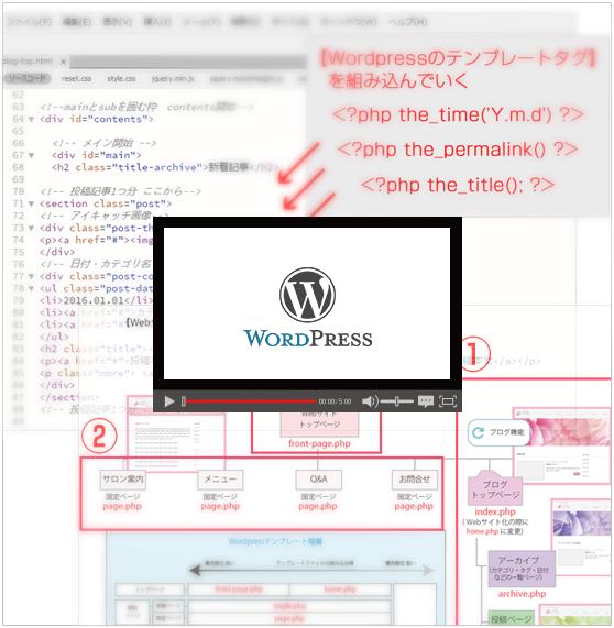 オリジナルデザインでWordpressサイトを作る