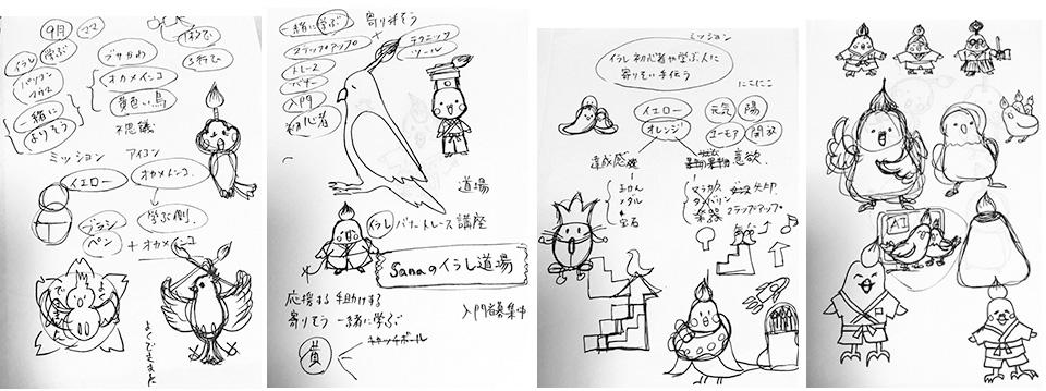 キャラクターの作り方 ラフ画