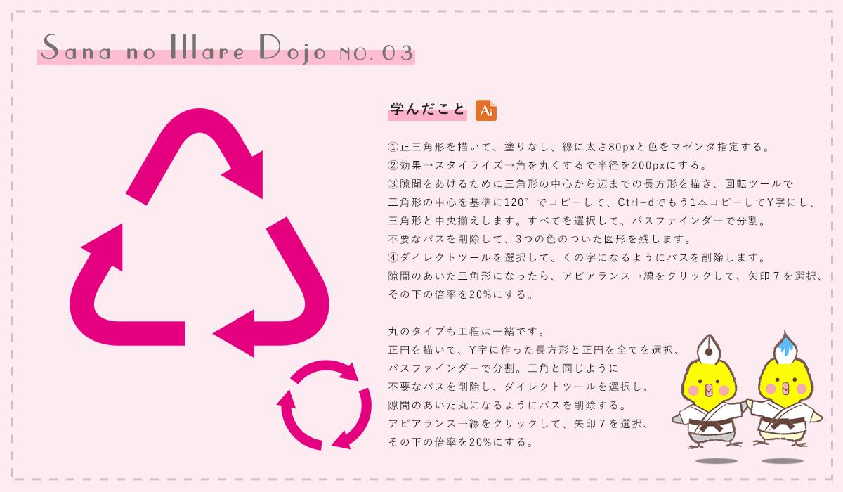 Illustrator パスファインダと線の機能で三角のリサイクルマークを作ってみよう!